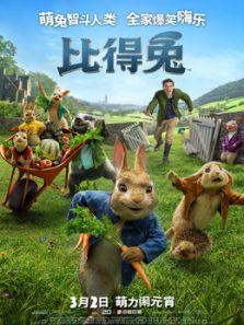 比得兔(普通话)